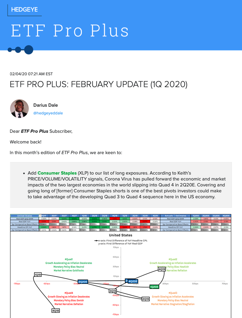 Sample of ETF Pro Plus