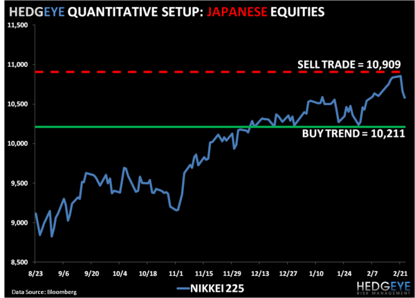Japan's Jugular Update: Just Getting Started on the Short Side of Japanese Equities - 1