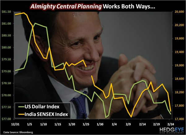 CHART OF THE DAY: Almighty Central Planning Works Both Ways -  chart