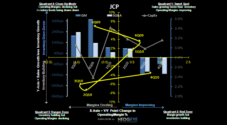 JCP: Picking Apart the Outlook - JCP 2 11
