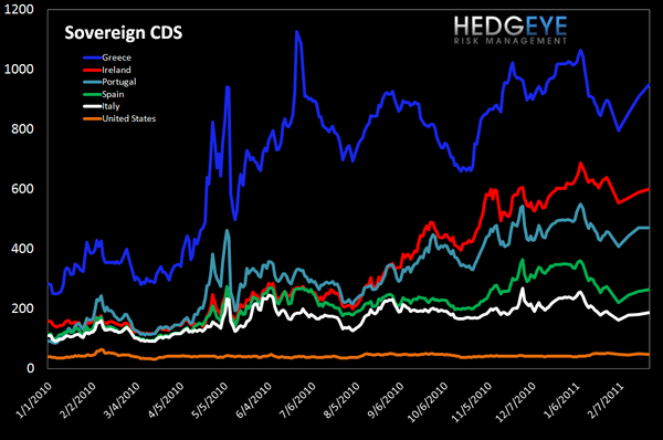WEEKLY RISK MONITOR FOR FINANCIALS: SHORT-TERM REMAINS NEGATIVE - sov cds