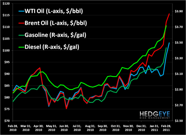 Crude Oil in the U.S. – Is the Price $103/bbl or $115/bbl? - kk brent1 wti1