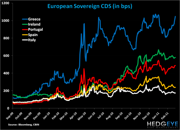 European Sovereign Debt Concerns Have Not Gone Away: Red Flags From Greece and Portugal - me1