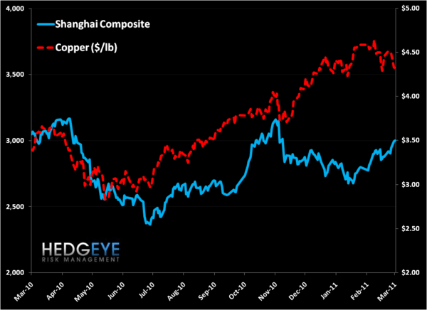 Dr. Copper's Writing a Divergent Thesis - shanghai