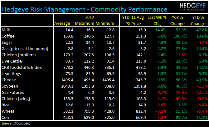 WEEKLY COMMODITY MONITOR - commod 39