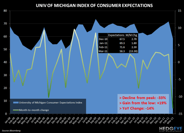 EXPECTATIONS – THE ROOT OF ALL HEARTACHE - umich exp 311