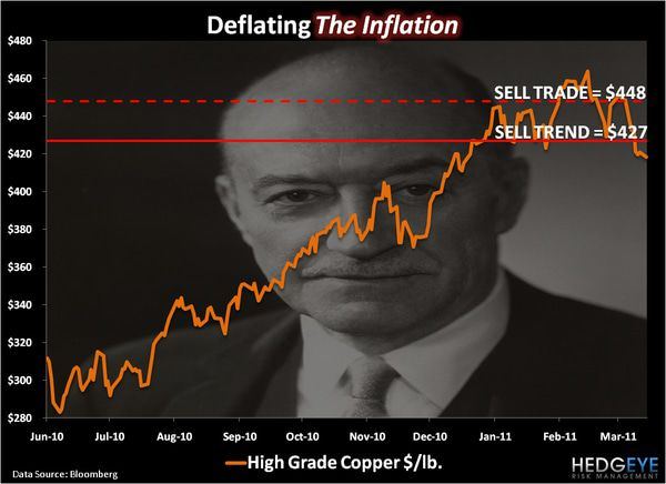 CHART OF THE DAY: Deflating the Inflation -  chart