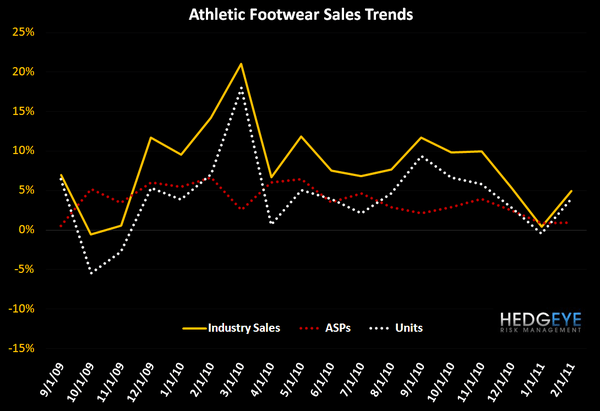 Footwear Looking Good - FW Monthly Trends 3 11
