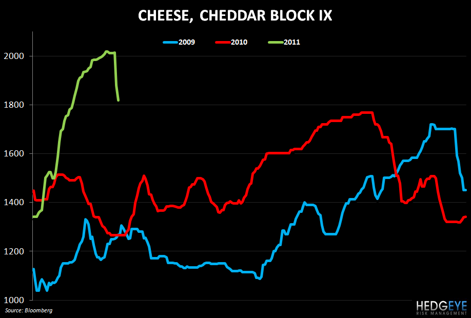 WEEKLY COMMODITY MONITOR - cheese 316