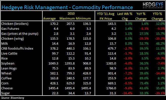 WEEKLY COMMODITY MONITOR - commodities 315