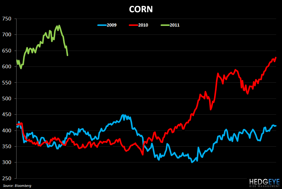 WEEKLY COMMODITY MONITOR - corn 316