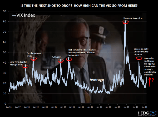 THE VIX REVISITED - shawshank