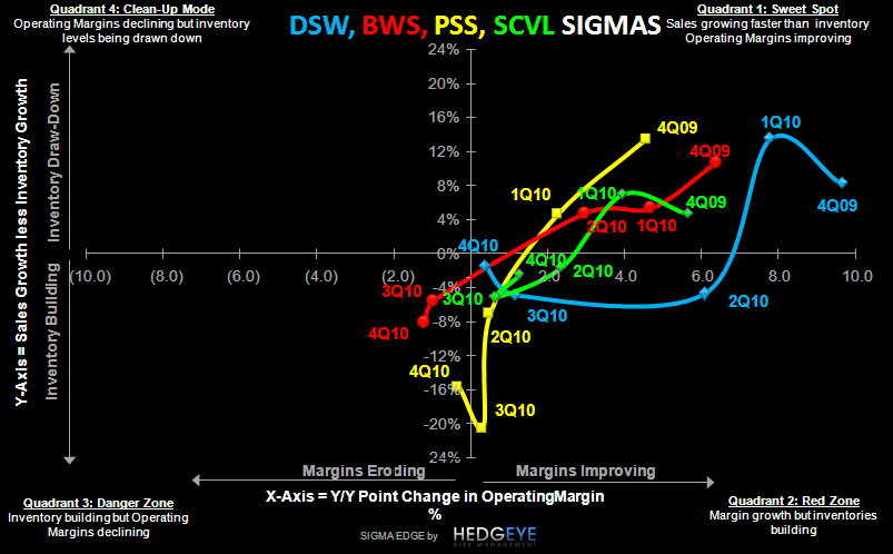 Good Nugget For PSS - FamFW SIGMA 3 11