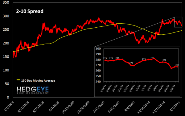 WEEKLY RISK MONITOR FOR FINANCIALS: SPREADS TIGHTENING - 2 10