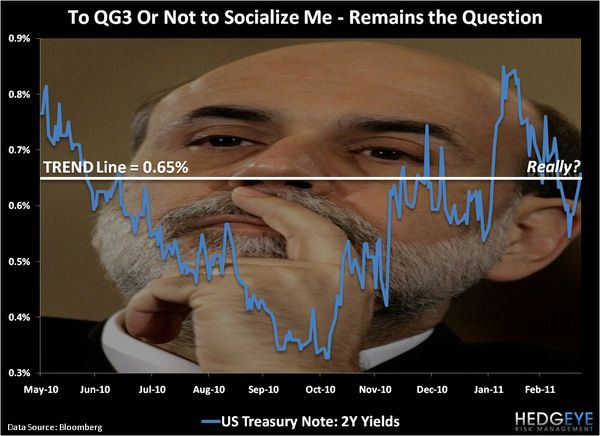 CHART OF THE DAY: To QG3 or Not to Socialize Me... -  chart