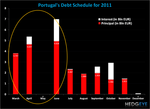 Portuguese Government on the Brink - por1