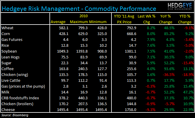 WEEKLY COMMODITY MONITOR - commodities 323