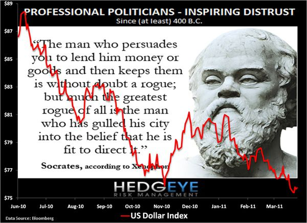 CHART OF THE DAY: Professional Politicians - Inspiring Distrust -  chart