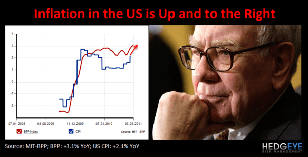 Buffett's Politics - Chart of the Day