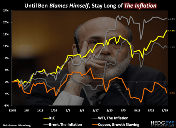 Blame Yourself - Chart of the Day