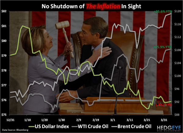 Shutdown - Chart of the Day