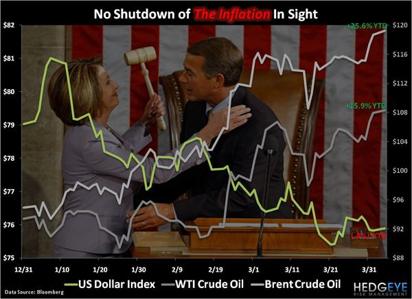 CHART OF THE DAY: No Shutdown of The Inflation in Sight -  chart