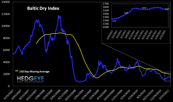 WEEKLY RISK MONITOR FOR FINANCIALS: FINANCIALS SWAPS TIGHTEN AS US GOVT SHUTDOWN RISK LOOMS - baltic dry