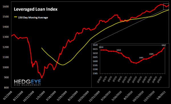 WEEKLY RISK MONITOR FOR FINANCIALS: FINANCIALS SWAPS TIGHTEN AS US GOVT SHUTDOWN RISK LOOMS - lev loan