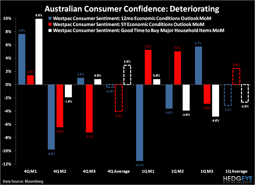 Aussie Dollar Getting Long In The Tooth? - 4