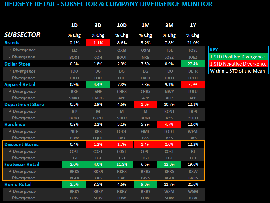 R3: M, TGT, Mall Vacancy Rates, Choo - R3 4 11 1