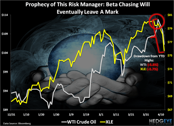 Prophecies of a Risk Manager - Chart of the Day