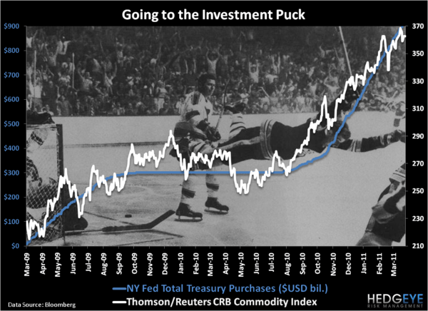 CHART OF THE DAY: Getting to the Puck - Chart of the Day