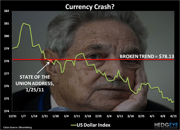 Currency Crash - Chart of the Day