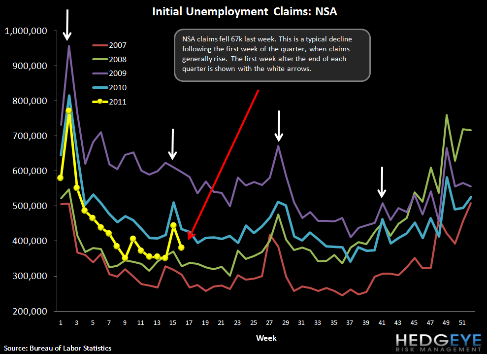 JOBLESS CLAIMS MOVE SIDEWAYS FOR 8TH WEEK IN A ROW - nsa