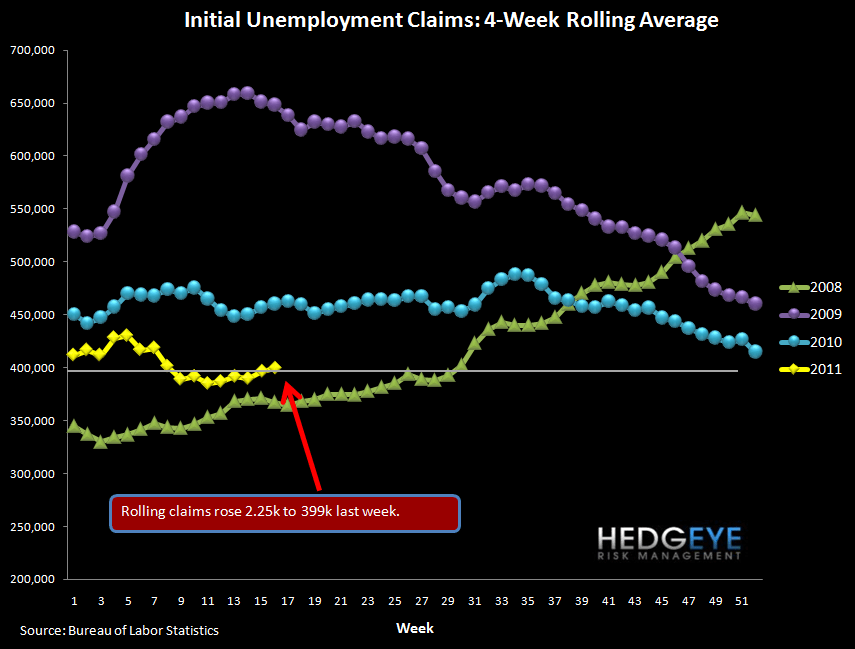 JOBLESS CLAIMS MOVE SIDEWAYS FOR 8TH WEEK IN A ROW - rolling