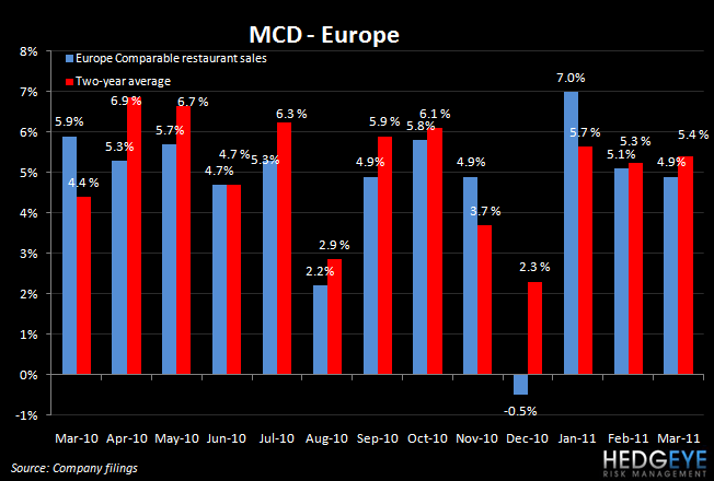 MCD – THAT'S THE THING ABOUT HIGH EXPECTATIONS - MCD Europe
