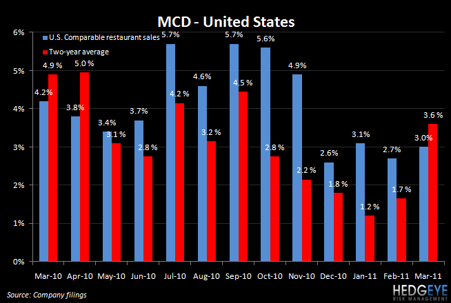 MCD – THAT'S THE THING ABOUT HIGH EXPECTATIONS - MCD US