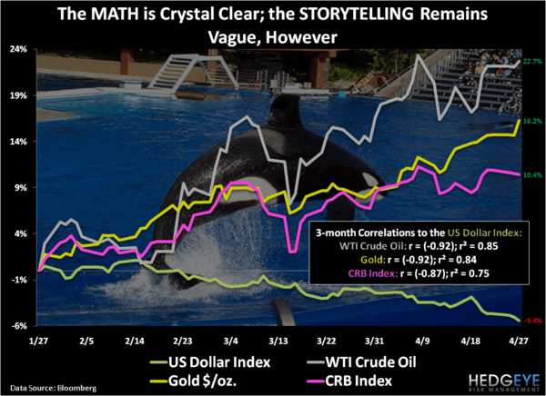 CHART OF THE DAY: Crystal Clear - Chart of the Day