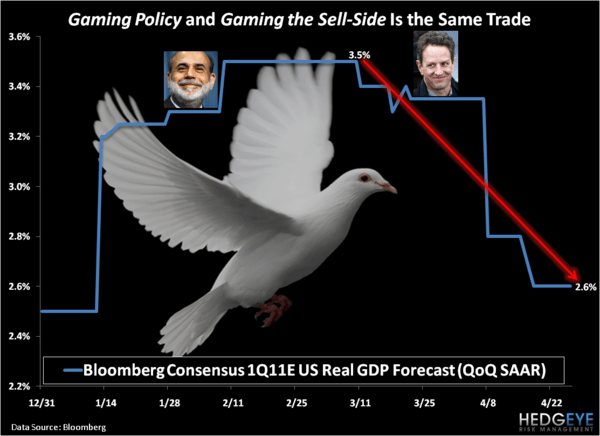 Gaming Policy - Chart of the Day