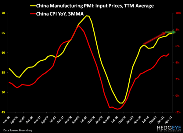 Chinese PMI Slows – And We Like It - 1