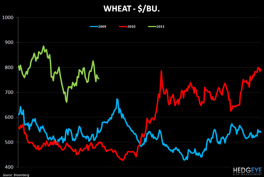 BAGL – INFLATION GUIDANCE UNREALISTIC - wheat 53