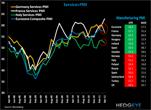 European Data Download: PMIs Mixed to Down and Retail Sales Fall  - na2