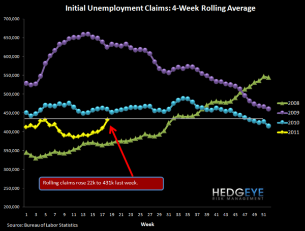 Where's the Jobs Growth?: Prep For Tomorrow's Employment Report - 1
