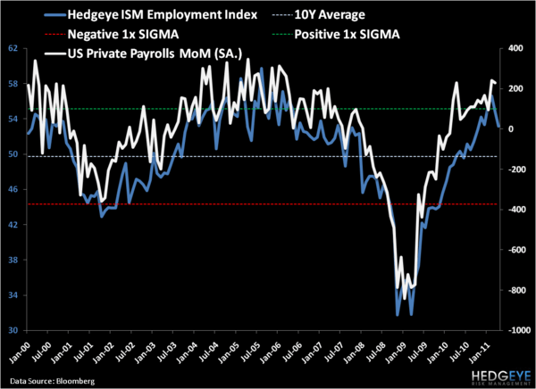 Where's the Jobs Growth?: Prep For Tomorrow's Employment Report - 4