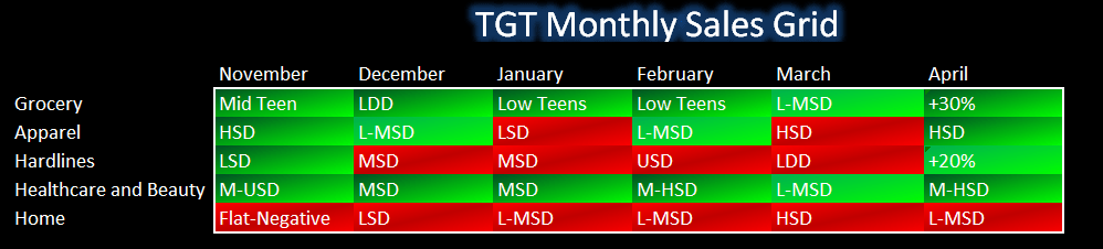 Retail: Showing Some Crack - TGT MoGrid 5 11