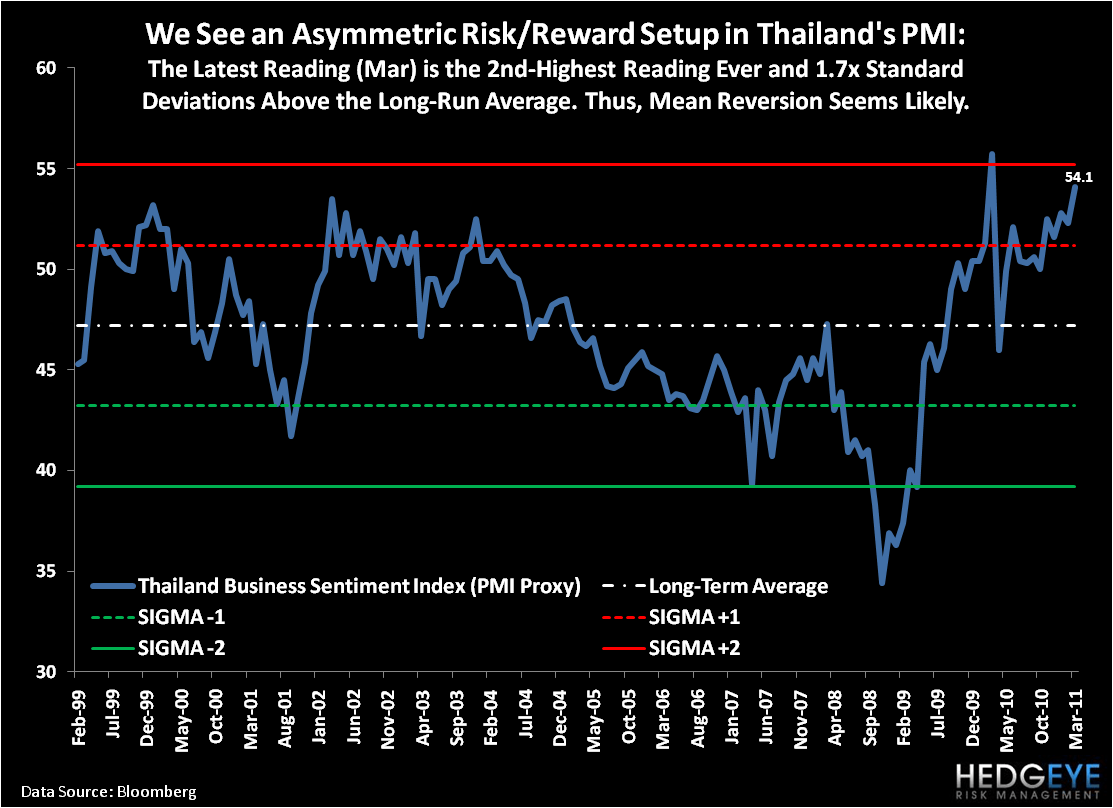 Shorting Thai: Back For Seconds - 3
