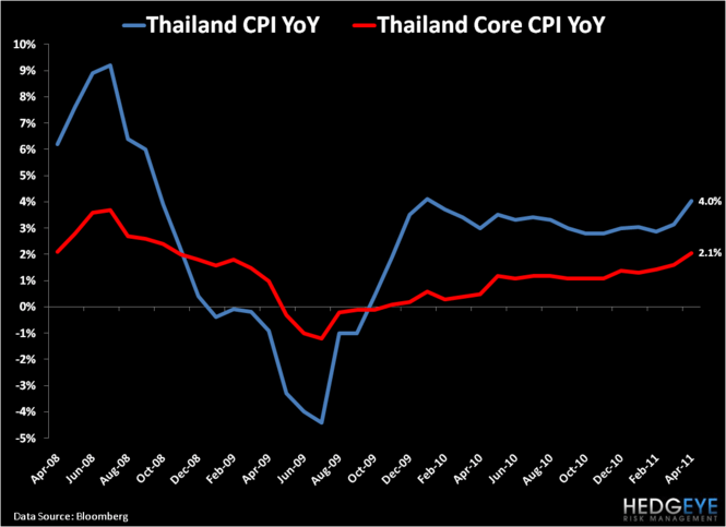 Shorting Thai: Back For Seconds - 4