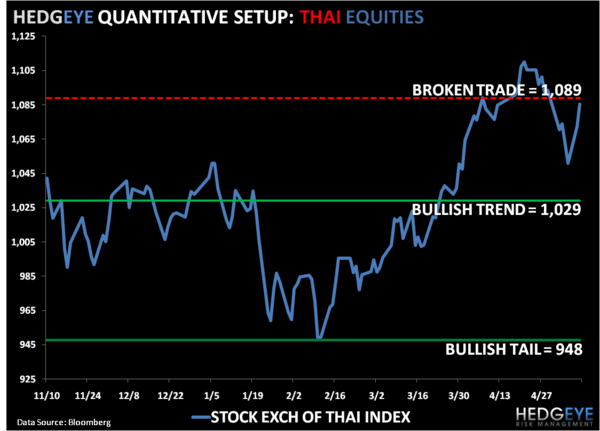 Shorting Thai: Back For Seconds - 6