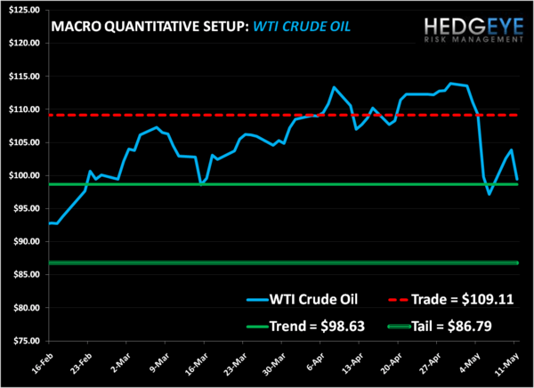 The Oil Market Has Gotten Ugly in a Hurry - wti price