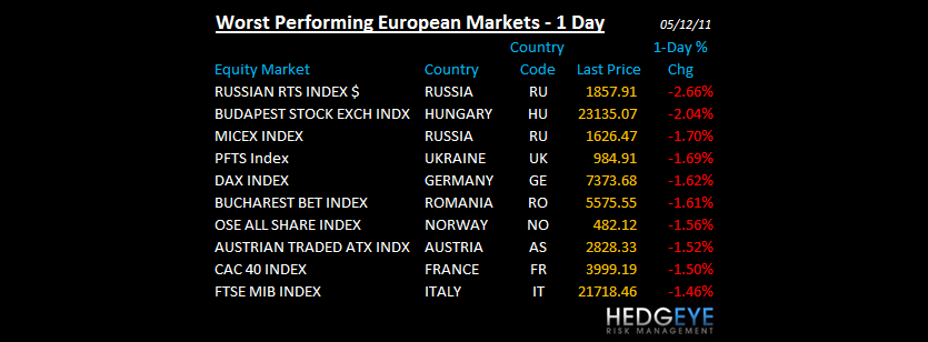 THE HEDGEYE DAILY OUTLOOK - wpem1